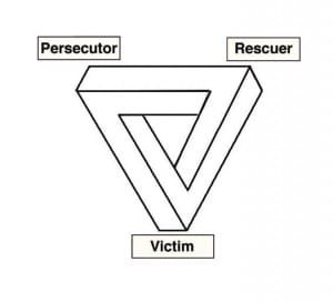 Illustration of the drama triangle showing the roles of victim, persecutor and rescuer