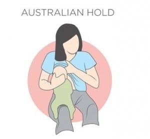 illustration of the australian hold position in breastfeeding